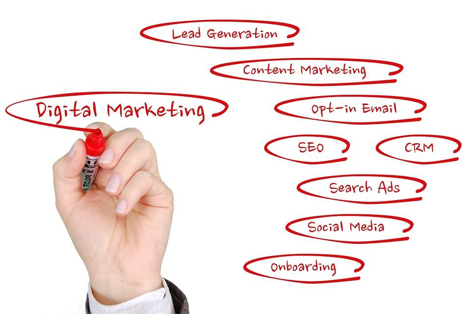 digitálny marketin